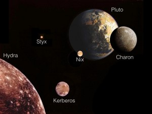 This illustration shows Pluto and its five moons from a perspective looking away from the sun. Approaching the system, the outermost moon is Hydra, seen in the bottom left corner. The other moons are scaled to the sizes they would appear from this perspective.