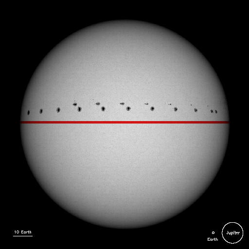 sunspots_tutto_linea